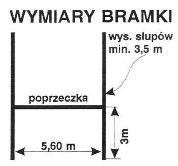 Przepisy gry w rugby-wymiar bramki-bramka w rugby wymiary-KS Budowlani Lublin